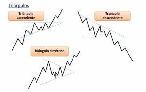 Figura de los triangulos en la bolsa