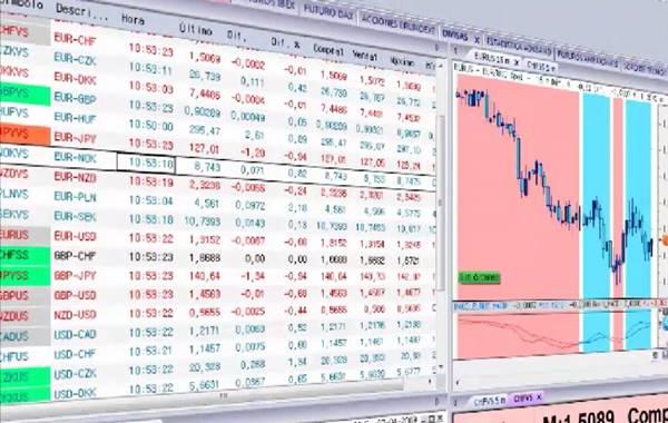 Programas para analizar acciones de bolsa