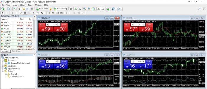 graficos-admiral-markets