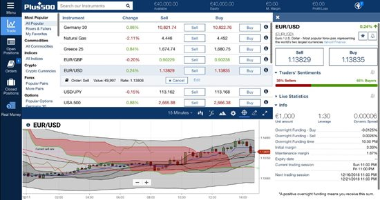 plus-500-broker-plataforma